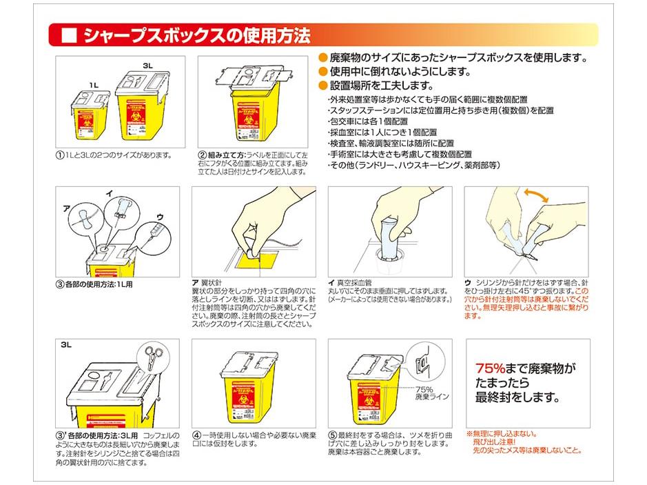 シャープスボックスの使用方法